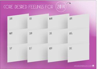 2014 Planner Desire Map
